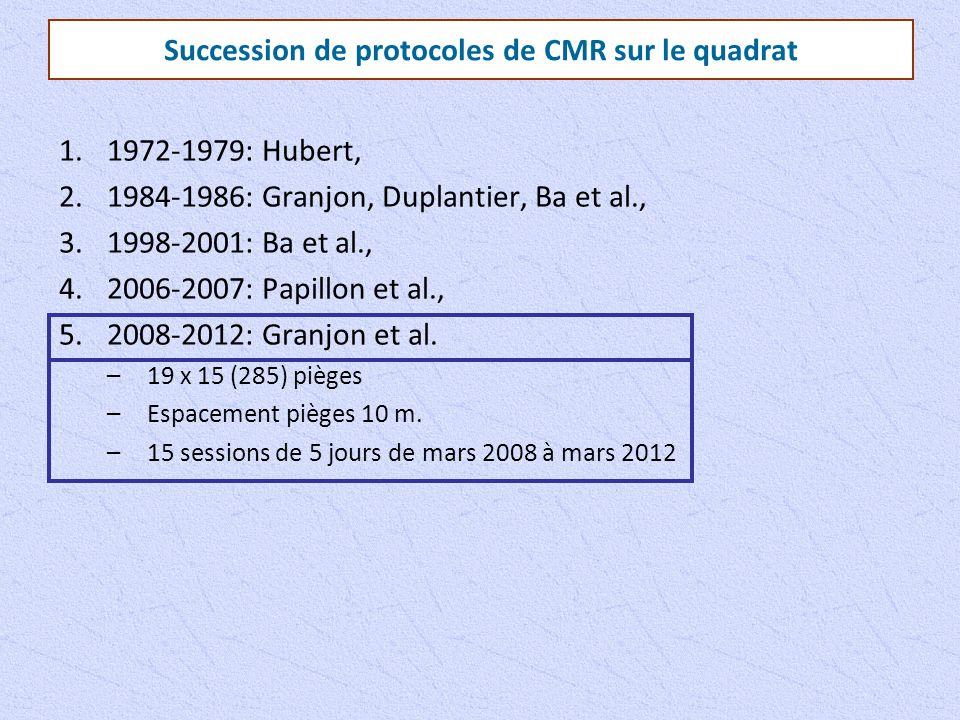 Succession de protocoles de CMR sur le quadrat 1.1972-1979: Hubert, 2.1984-1986: Granjon, Duplantier, Ba et al., 3.1998-2001: Ba et al., 4.2006-2007: Papillon et al., 5.2008-2012: Granjon et al.