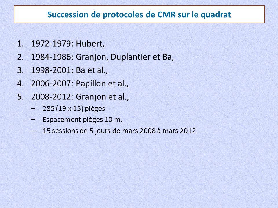 Succession de protocoles de CMR sur le quadrat 1.1972-1979: Hubert, 2.1984-1986: Granjon, Duplantier et Ba, 3.1998-2001: Ba et al., 4.2006-2007: Papillon et al., 5.2008-2012: Granjon et al., –285 (19 x 15) pièges –Espacement pièges 10 m.