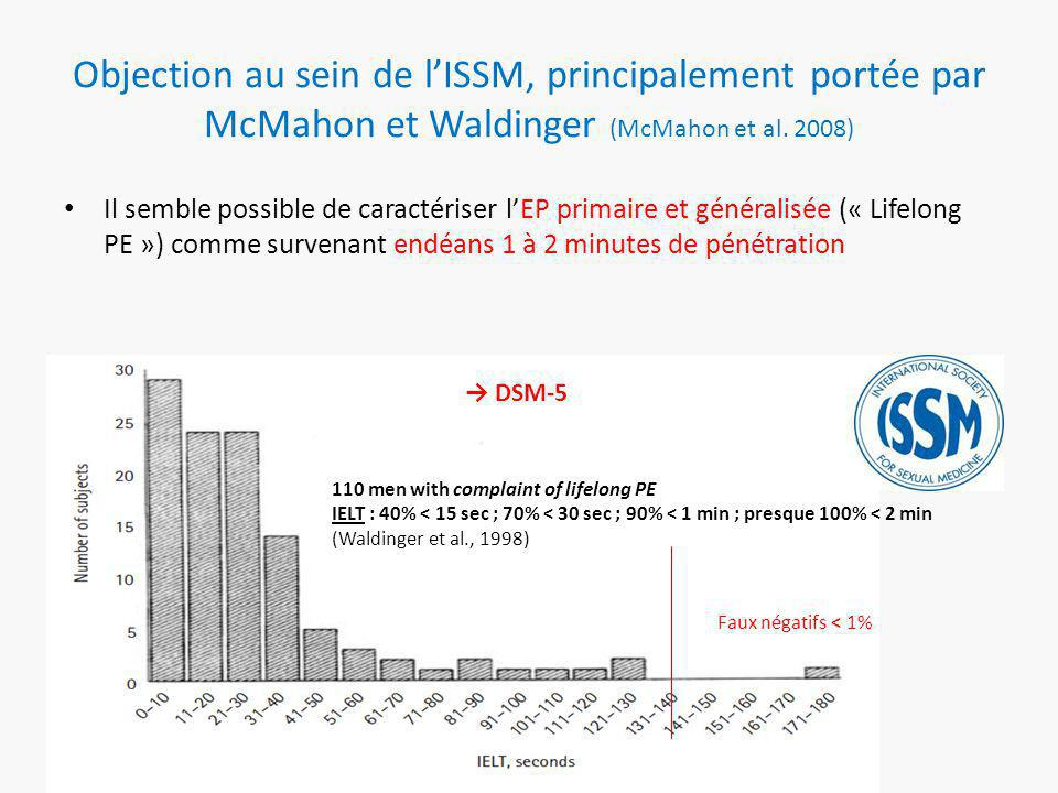 Objection au sein de l'ISSM, principalement portée par McMahon et Waldinger (McMahon et al.