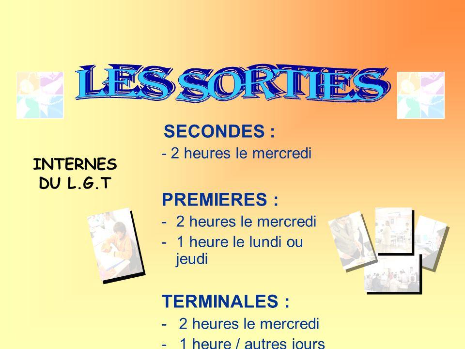 DEROULEMENT D'UNE SOIREE POUR LES INTERNES L.P ¤ 17H45-18h15 Pointage ¤ 18h30-19h15 Self ¤ 19h15-20h15 Etude ¤ 20h15- 21h45 Chambre-Activités devoirs