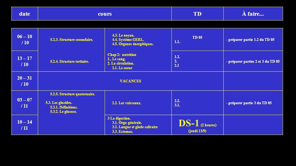 datecoursTDÀ faire...17 – 22 / 11 Correction du DS-1 3.4.