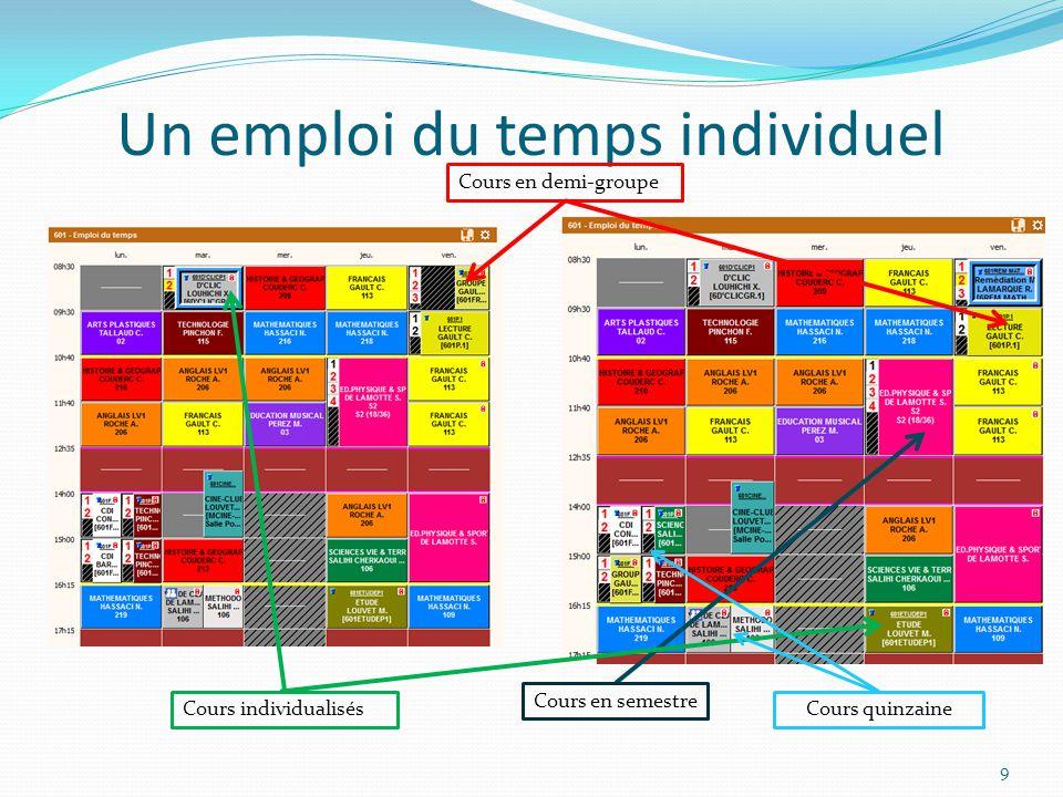 Un emploi du temps individuel Cours en demi-groupe Cours en semestre Cours individualisésCours quinzaine 9