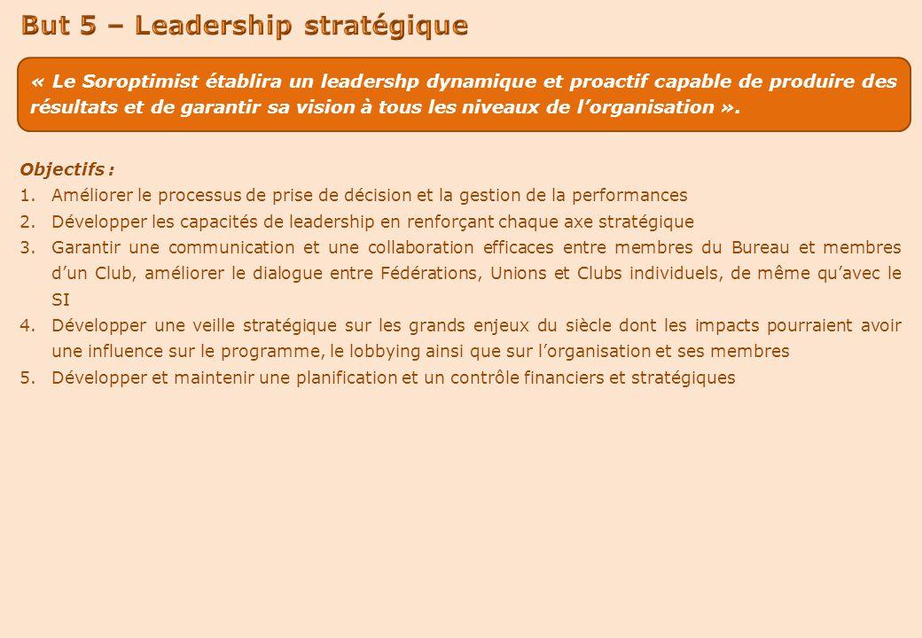 Objectifs : 1.Améliorer le processus de prise de décision et la gestion de la performances 2.Développer les capacités de leadership en renforçant chaq