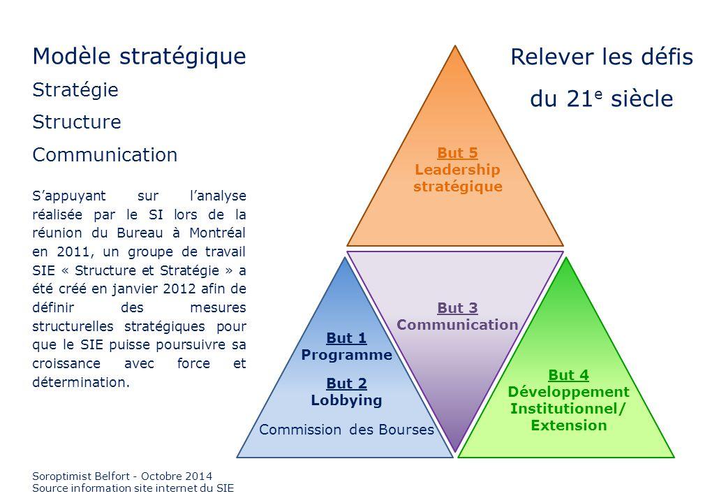 Ce triangle incarne la raison d'être de notre organisation.