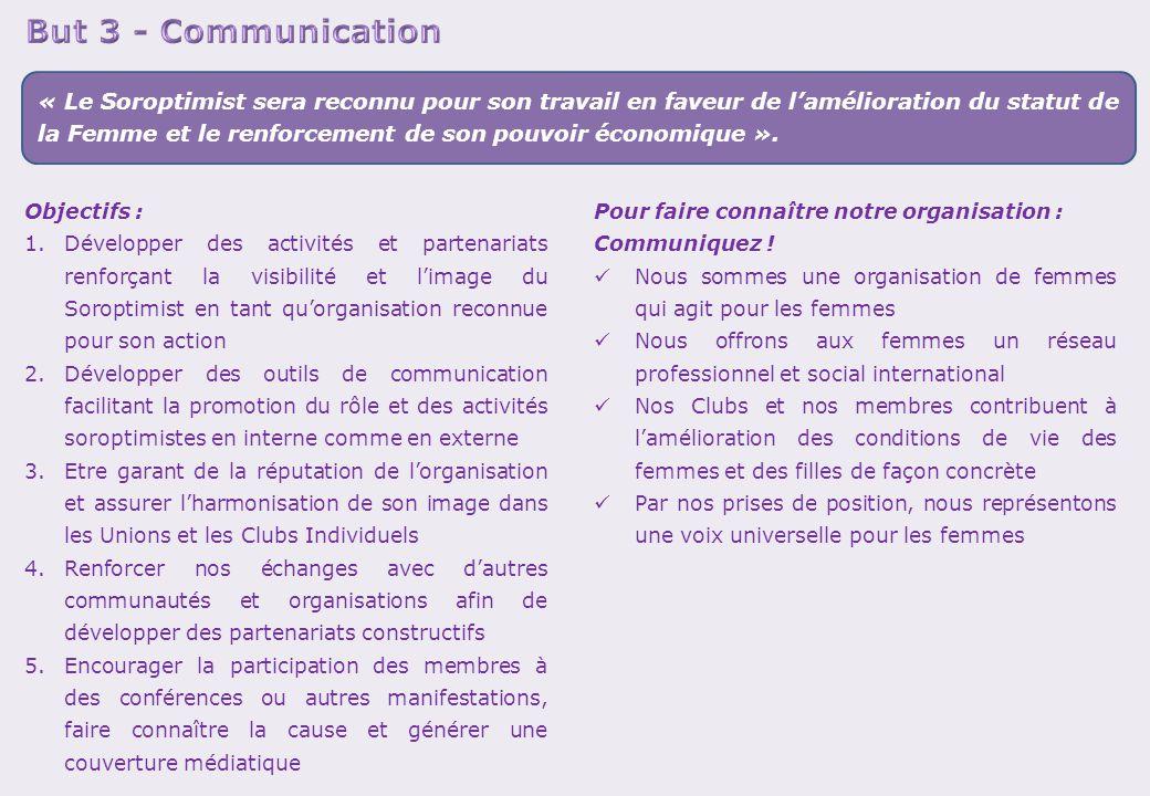Objectifs : 1.Développer des activités et partenariats renforçant la visibilité et l'image du Soroptimist en tant qu'organisation reconnue pour son ac