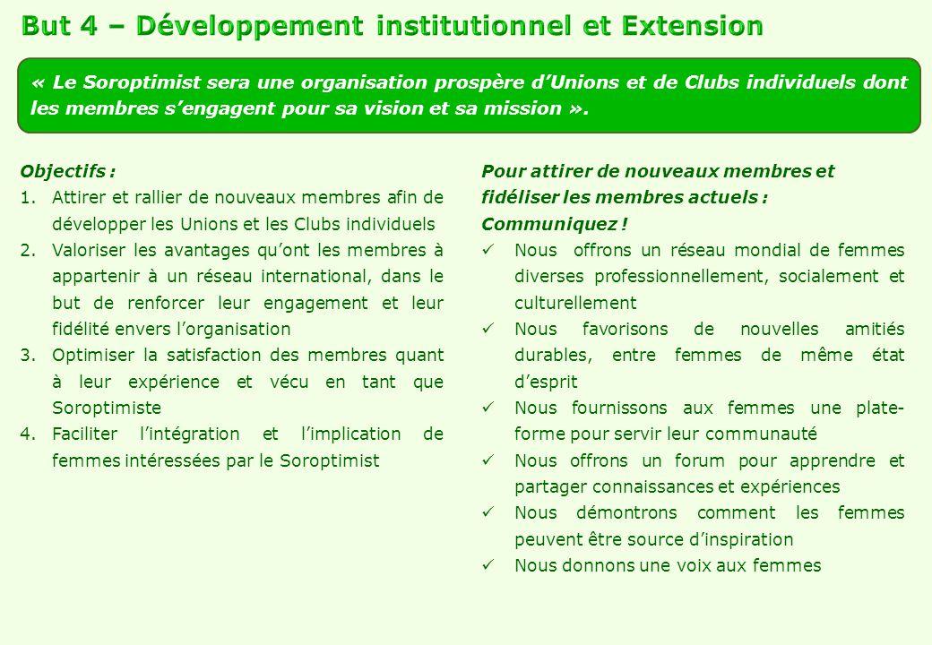 Objectifs : 1.Attirer et rallier de nouveaux membres afin de développer les Unions et les Clubs individuels 2.Valoriser les avantages qu'ont les membr