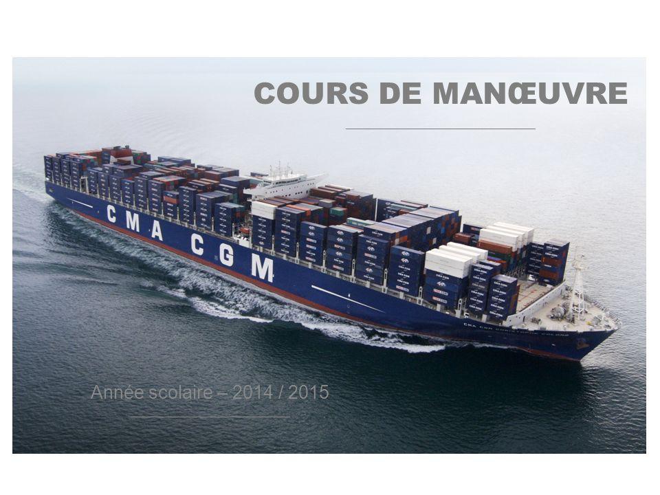 Préambules Le navire se déplace à la frontière de deux éléments qui constituent son environnement: l'atmosphère et la mer.