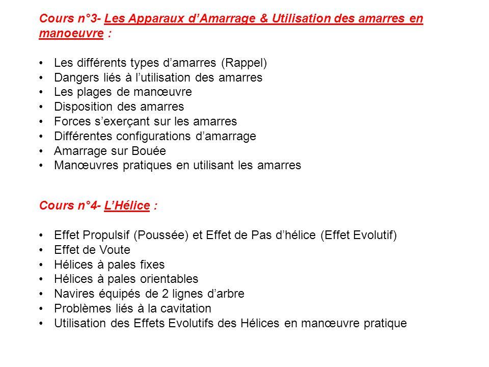 Cours n°3- Les Apparaux d'Amarrage & Utilisation des amarres en manoeuvre : Les différents types d'amarres (Rappel) Dangers liés à l'utilisation des a