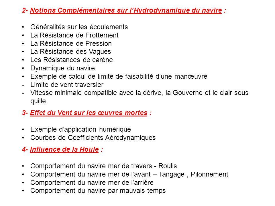 2- Notions Complémentaires sur l'Hydrodynamique du navire : Généralités sur les écoulements La Résistance de Frottement La Résistance de Pression La R