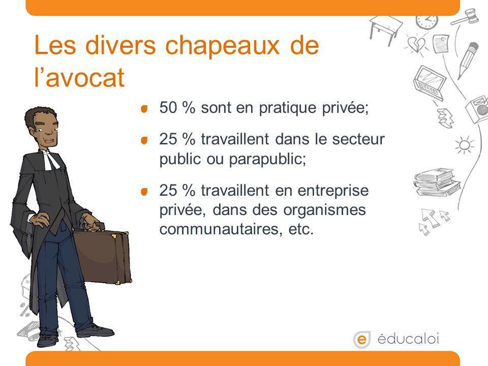 Les divers chapeaux de l'avocat 50 % sont en pratique privée; 25 % travaillent dans le secteur public ou parapublic; 25 % travaillent en entreprise pr