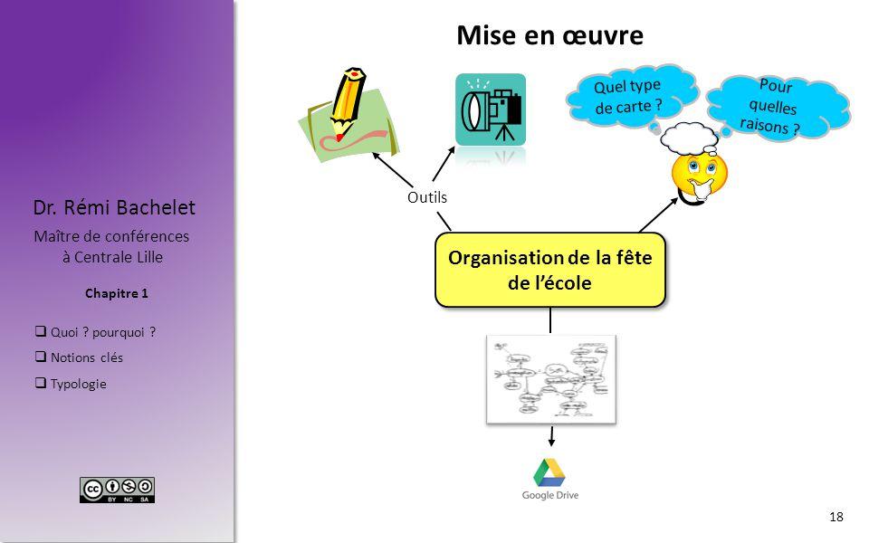 Chapitre 1 Dr. Rémi Bachelet Maître de conférences à Centrale Lille  Quoi ? pourquoi ?  Notions clés  Typologie Pour quelles raisons ? Mise en œuvr