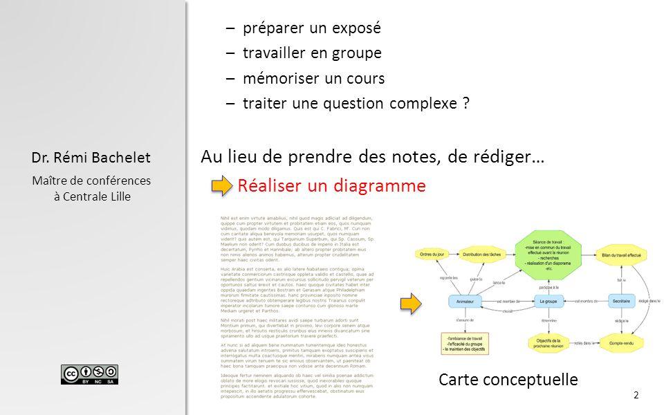 Dr. Rémi Bachelet Maître de conférences à Centrale Lille –préparer un exposé –travailler en groupe –mémoriser un cours –traiter une question complexe