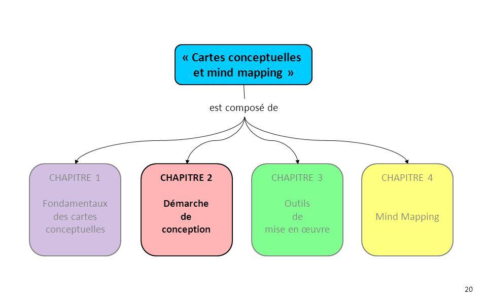 est composé de 20 « Cartes conceptuelles et mind mapping » CHAPITRE 1 Fondamentaux des cartes conceptuelles CHAPITRE 2 Démarche de conception CHAPITRE