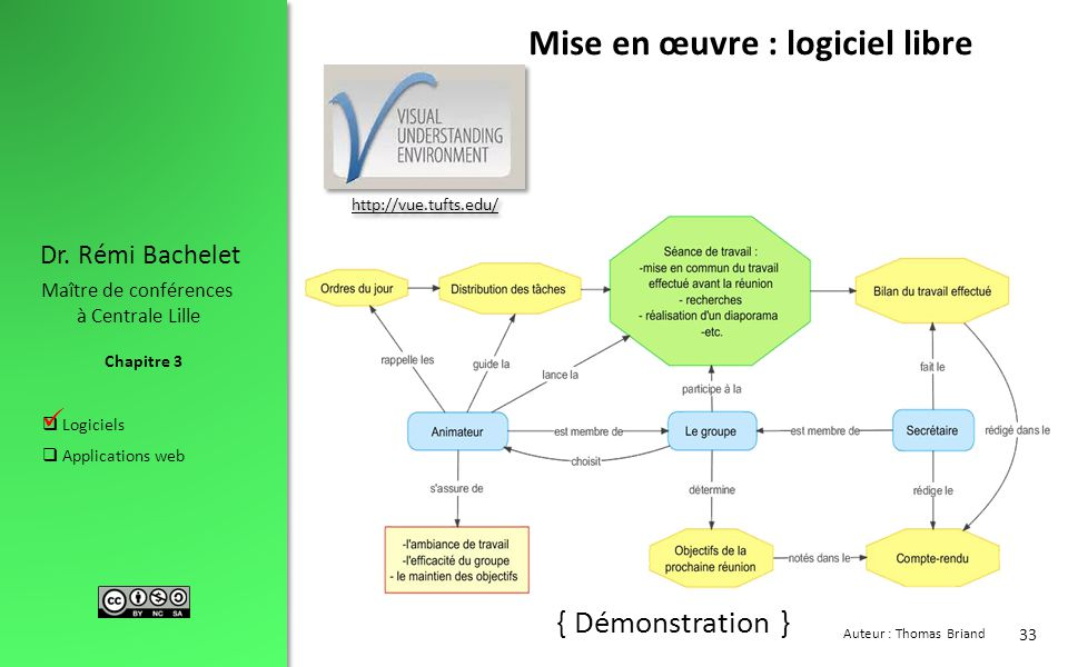 Chapitre 3 Dr. Rémi Bachelet Maître de conférences à Centrale Lille  Logiciels  Applications web http://vue.tufts.edu/ 33 Mise en œuvre : logiciel l
