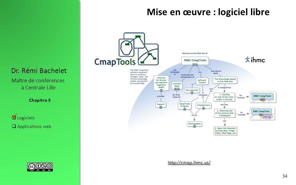 Chapitre 3 Dr. Rémi Bachelet Maître de conférences à Centrale Lille  Logiciels  Applications web 34 http://cmap.ihmc.us/. Mise en œuvre : logiciel l