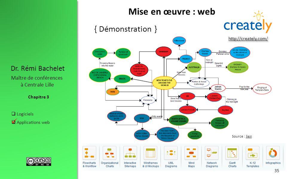 Chapitre 3 Dr. Rémi Bachelet Maître de conférences à Centrale Lille  Logiciels  Applications web 35 http://creately.com/ Source : lienlien. Mise en