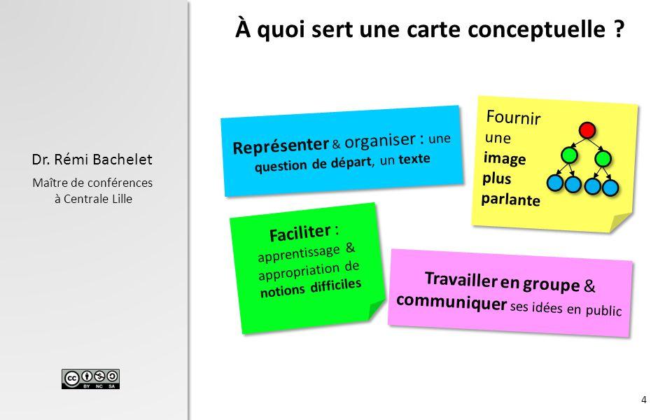 Dr. Rémi Bachelet Maître de conférences à Centrale Lille À quoi sert une carte conceptuelle ? 4 Représenter & organiser : une question de départ, un t
