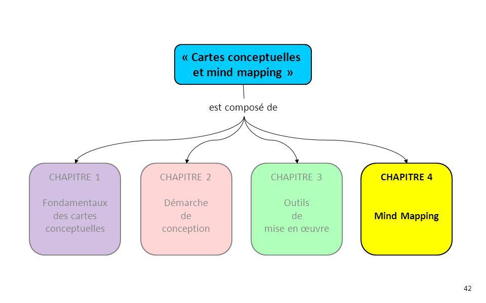 est composé de 42 « Cartes conceptuelles et mind mapping » CHAPITRE 1 Fondamentaux des cartes conceptuelles CHAPITRE 2 Démarche de conception CHAPITRE
