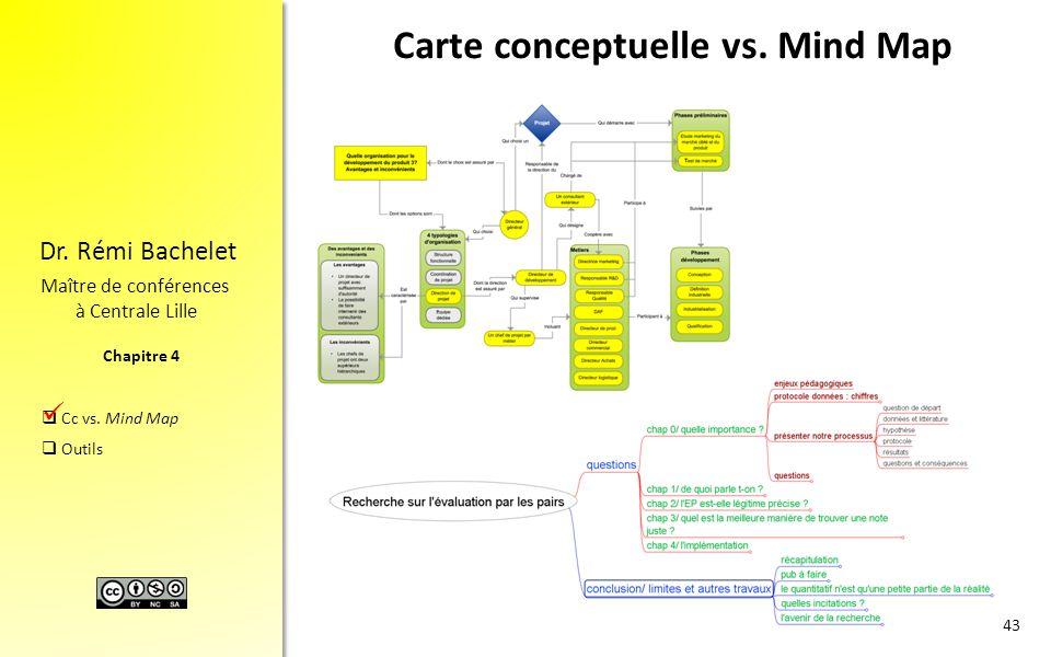 Chapitre 4 Dr. Rémi Bachelet Maître de conférences à Centrale Lille  Cc vs. Mind Map  Outils Carte conceptuelle vs. Mind Map. 43