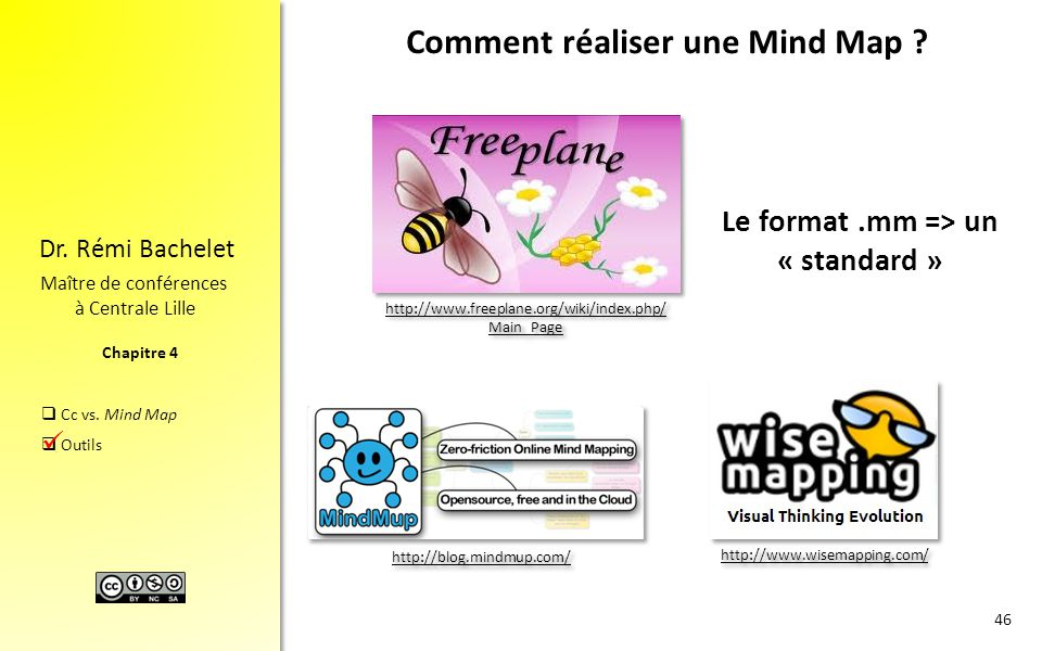 Chapitre 4 Dr. Rémi Bachelet Maître de conférences à Centrale Lille  Cc vs. Mind Map  Outils Comment réaliser une Mind Map ?. http://www.freeplane.o