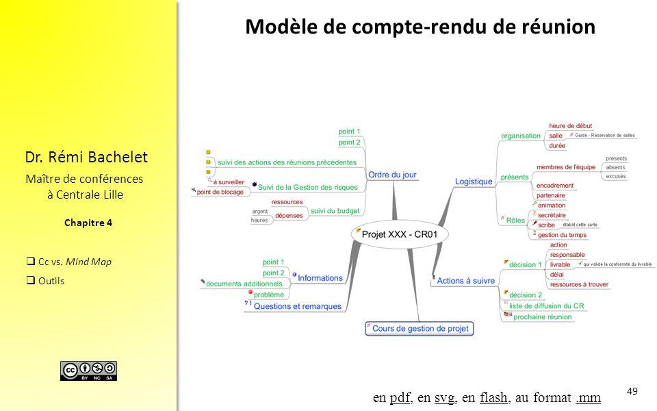 Chapitre 4 Dr. Rémi Bachelet Maître de conférences à Centrale Lille  Cc vs. Mind Map  Outils Modèle de compte-rendu de réunion 49 en pdf, en svg, en