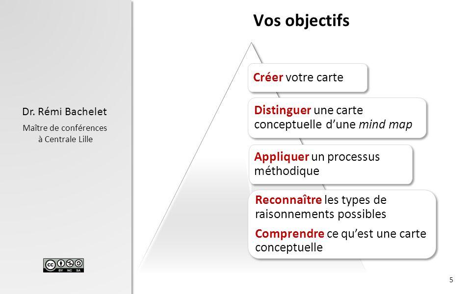 Dr. Rémi Bachelet Maître de conférences à Centrale Lille Vos objectifs 5 Créer votre carte Distinguer une carte conceptuelle d'une mind map Appliquer