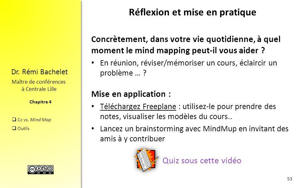Chapitre 4 Dr. Rémi Bachelet Maître de conférences à Centrale Lille  Cc vs. Mind Map  Outils Réflexion et mise en pratique Concrètement, dans votre
