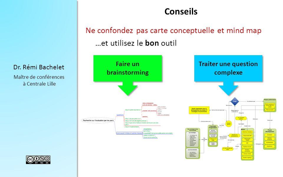 Dr. Rémi Bachelet Maître de conférences à Centrale Lille Conseils Ne confondez pas carte conceptuelle et mind map …et utilisez le bon outil Faire un b