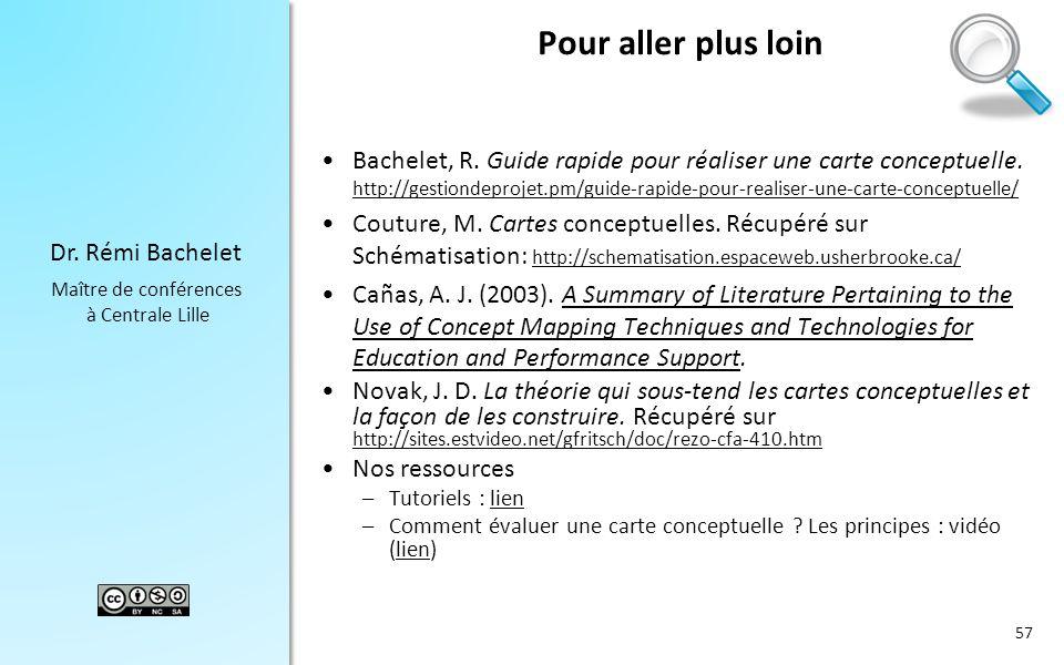 Dr. Rémi Bachelet Maître de conférences à Centrale Lille Pour aller plus loin Bachelet, R. Guide rapide pour réaliser une carte conceptuelle. http://g