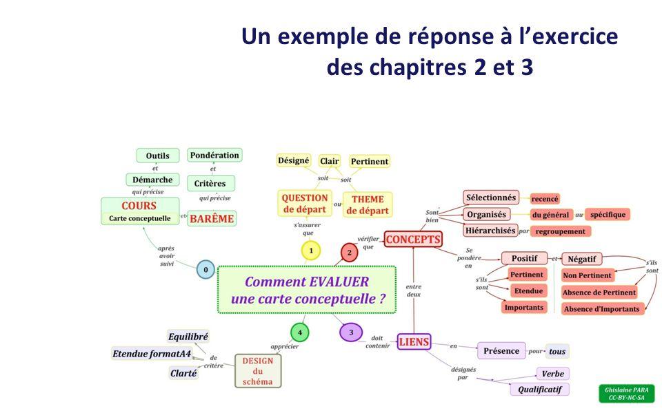 Un exemple de réponse à l'exercice des chapitres 2 et 3