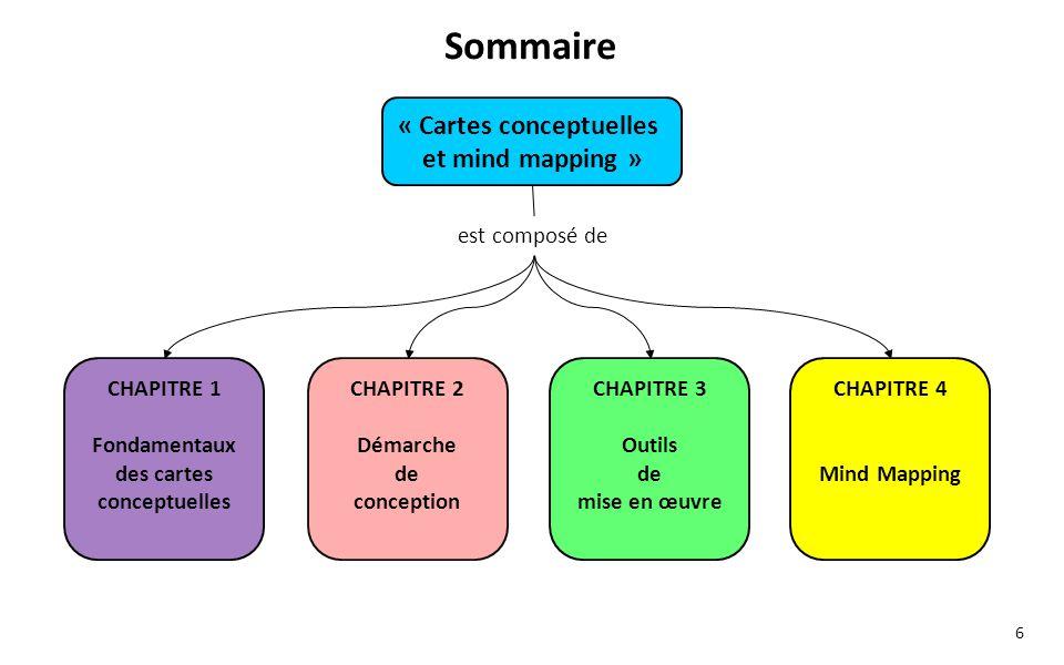 7 est composé de « Cartes conceptuelles et mind mapping » CHAPITRE 1 Fondamentaux des cartes conceptuelles CHAPITRE 2 Démarche de conception CHAPITRE 3 Outils de mise en œuvre CHAPITRE 4 Mind Mapping
