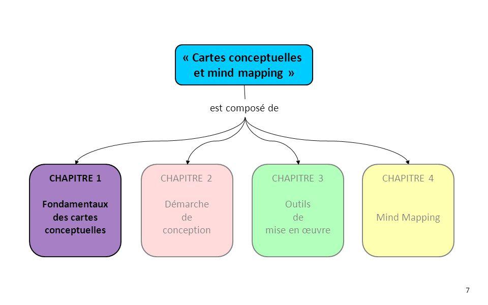 7 est composé de « Cartes conceptuelles et mind mapping » CHAPITRE 1 Fondamentaux des cartes conceptuelles CHAPITRE 2 Démarche de conception CHAPITRE
