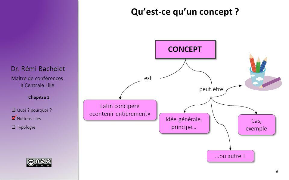 Chapitre 1 Dr. Rémi Bachelet Maître de conférences à Centrale Lille  Quoi ? pourquoi ?  Notions clés  Typologie 9 Qu'est-ce qu'un concept ?. CONCEP