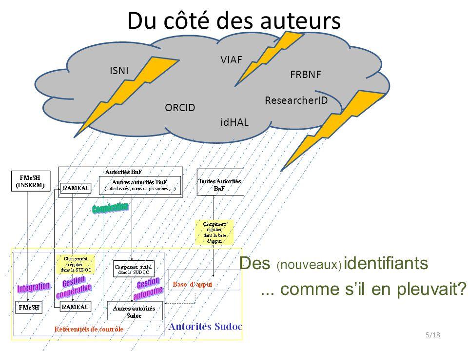 VIAF ISNI FRBNF ORCID Des ( nouveaux ) identifiants...