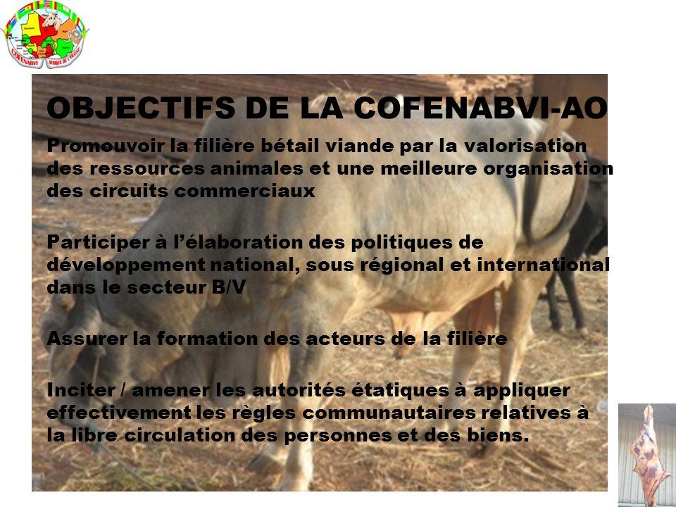 OBJECTIFS DE LA COFENABVI-AO Promouvoir la filière bétail viande par la valorisation des ressources animales et une meilleure organisation des circuit