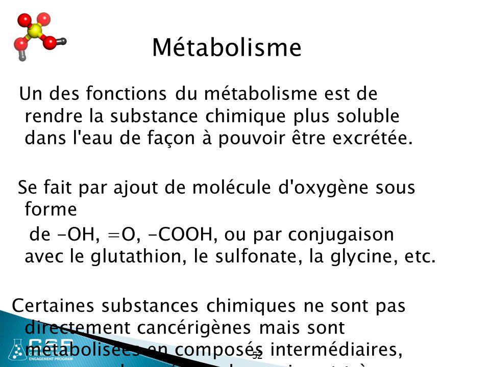 52 Métabolisme Un des fonctions du métabolisme est de rendre la substance chimique plus soluble dans l'eau de façon à pouvoir être excrétée. Se fait p