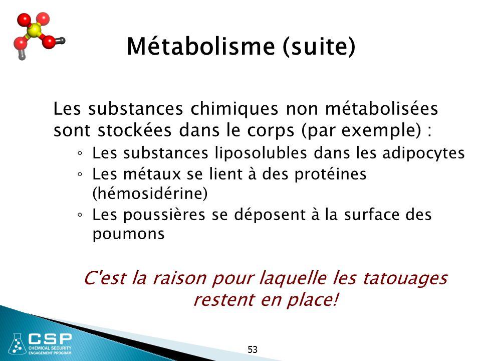 53 Les substances chimiques non métabolisées sont stockées dans le corps (par exemple) : ◦ Les substances liposolubles dans les adipocytes ◦ Les métau