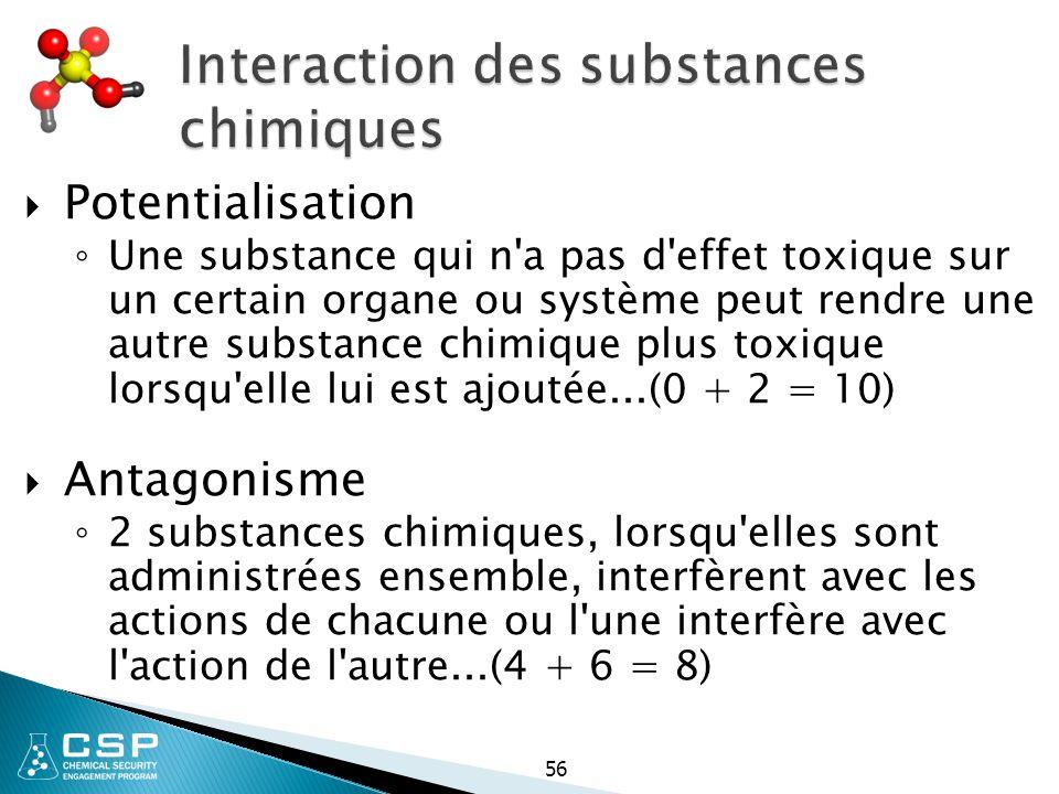 56 Interaction des substances chimiques  Potentialisation ◦ Une substance qui n'a pas d'effet toxique sur un certain organe ou système peut rendre un