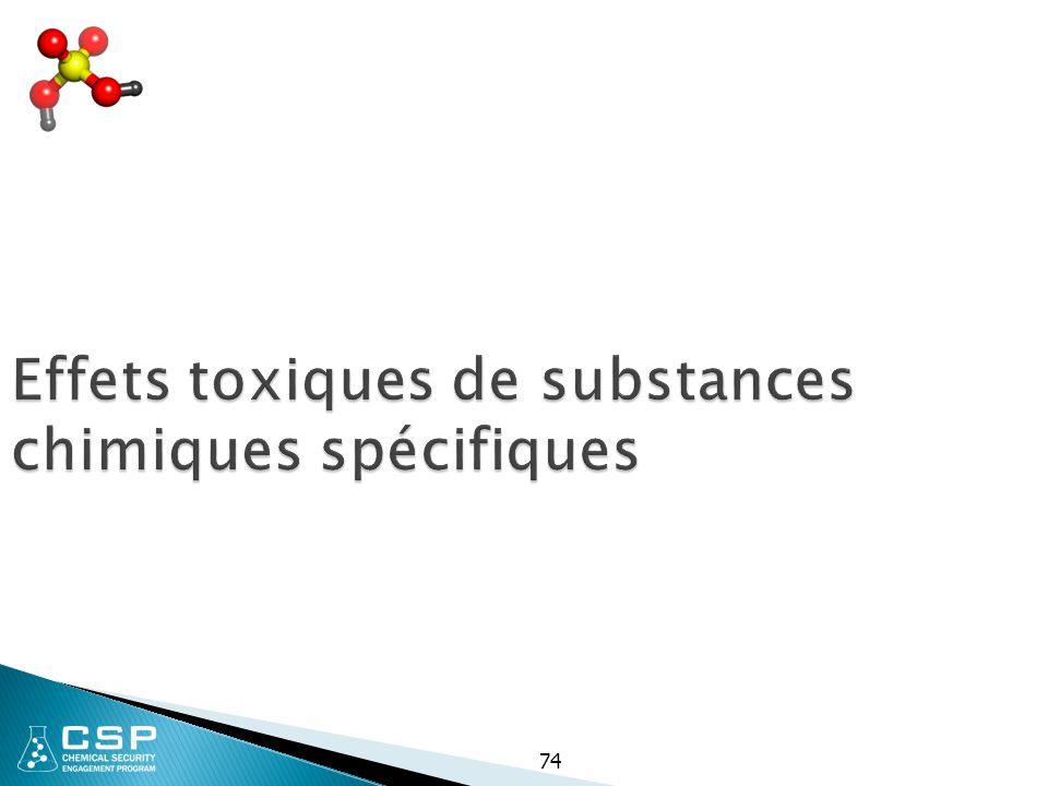74 Effets toxiques de substances chimiques spécifiques