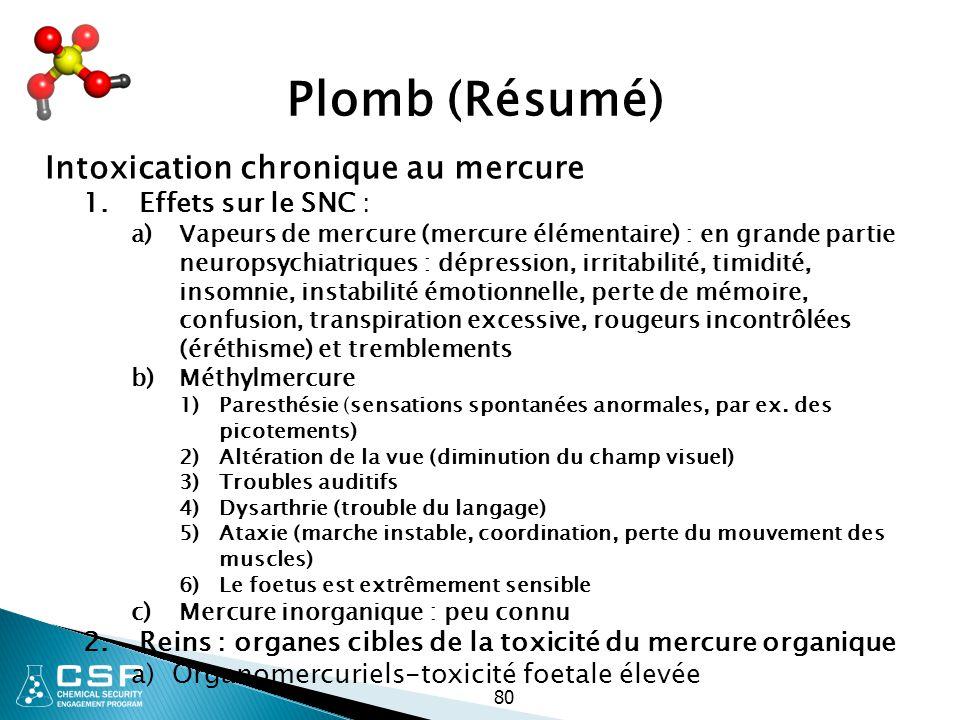 80 Plomb (Résumé) Intoxication chronique au mercure 1.Effets sur le SNC : a)Vapeurs de mercure (mercure élémentaire) : en grande partie neuropsychiatr