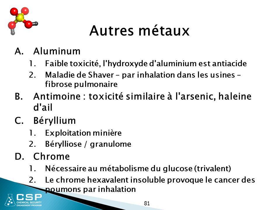 81 Autres métaux A.Aluminum 1.Faible toxicité, l'hydroxyde d'aluminium est antiacide 2.Maladie de Shaver – par inhalation dans les usines – fibrose pu