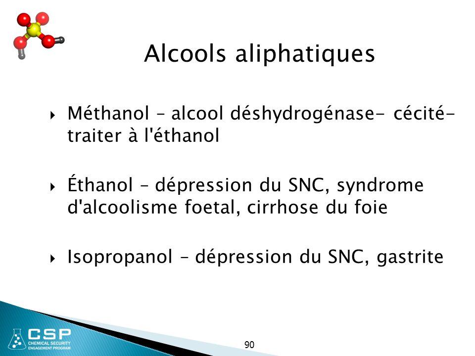 90 Alcools aliphatiques  Méthanol – alcool déshydrogénase- cécité- traiter à l'éthanol  Éthanol – dépression du SNC, syndrome d'alcoolisme foetal, c