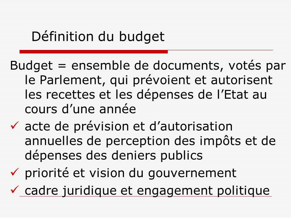 Définition du budget Budget = ensemble de documents, votés par le Parlement, qui prévoient et autorisent les recettes et les dépenses de l'Etat au cours d'une année acte de prévision et d'autorisation annuelles de perception des impôts et de dépenses des deniers publics priorité et vision du gouvernement cadre juridique et engagement politique