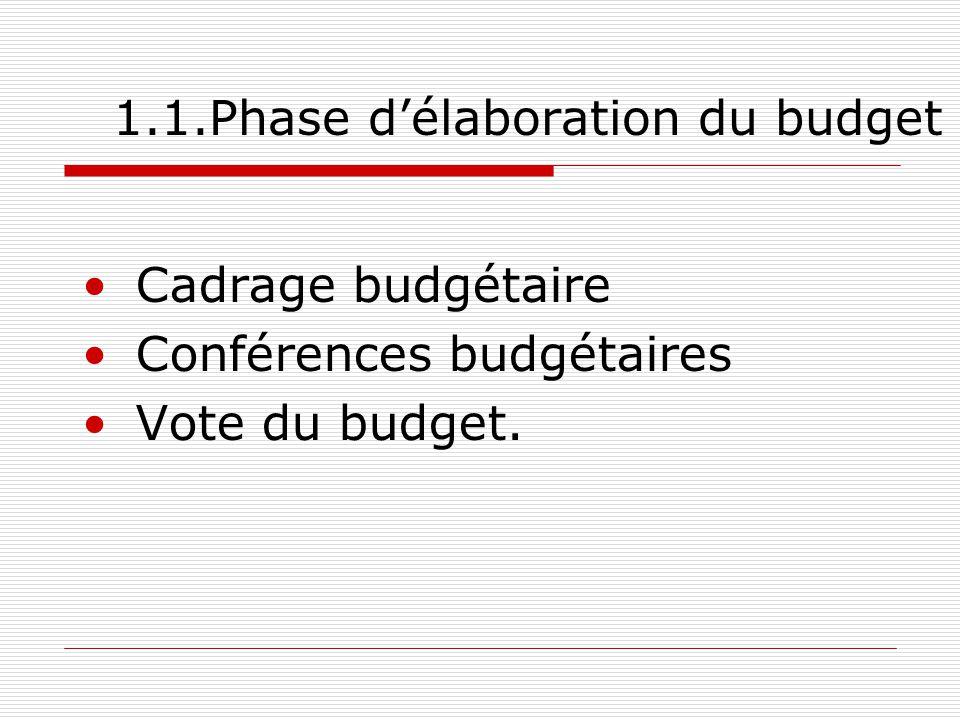 1.1.1.Cadrage budgétaire Etape essentielle puisque décidant cadre général des réflexions et des propositions relatives au projet de loi de finances Détermination des objectifs budgétaires globaux (dépenses totales, déficit, etc.) et d'allocation intersectorielle des ressources, comportant des plafonds de dépense par ministère.