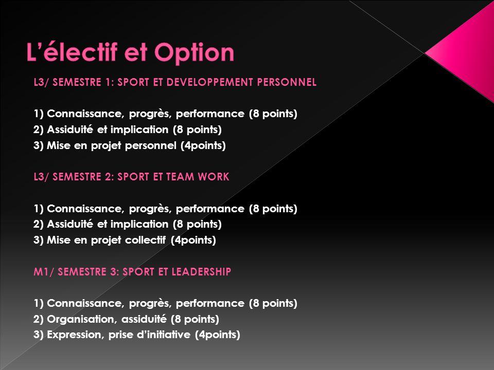 A SKEMA, le sport fait partie intégrante du processus de formation.