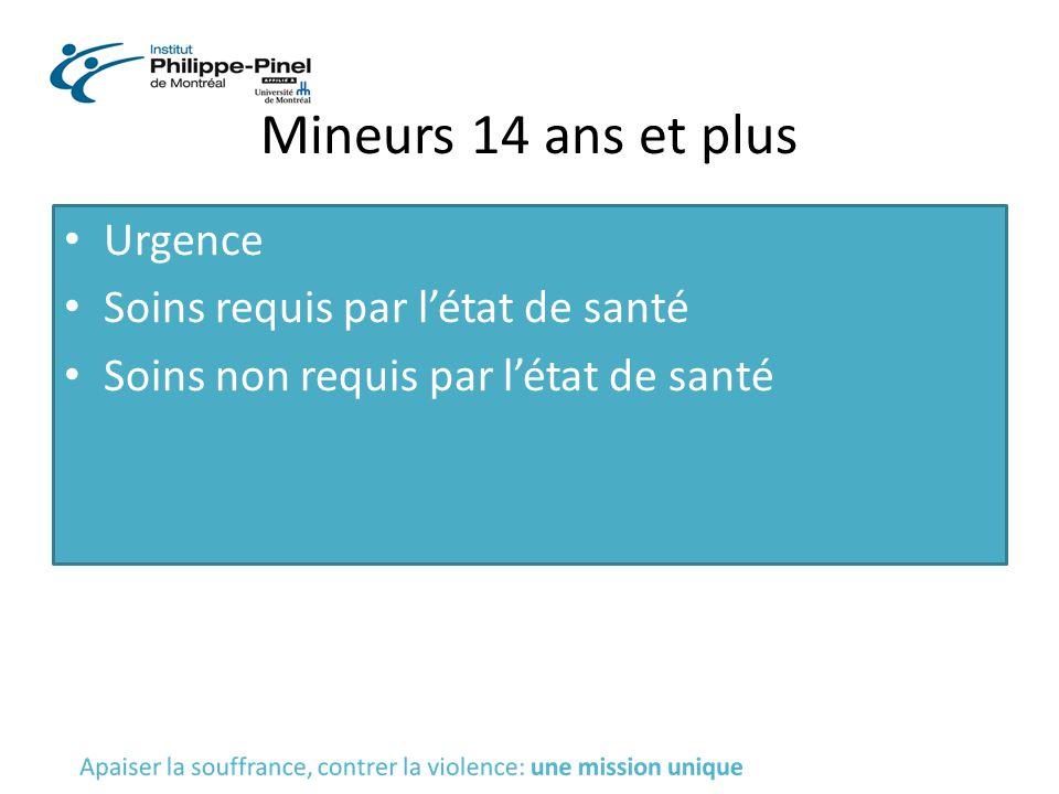 Mineurs 14 ans et plus Urgence Soins requis par l'état de santé Soins non requis par l'état de santé
