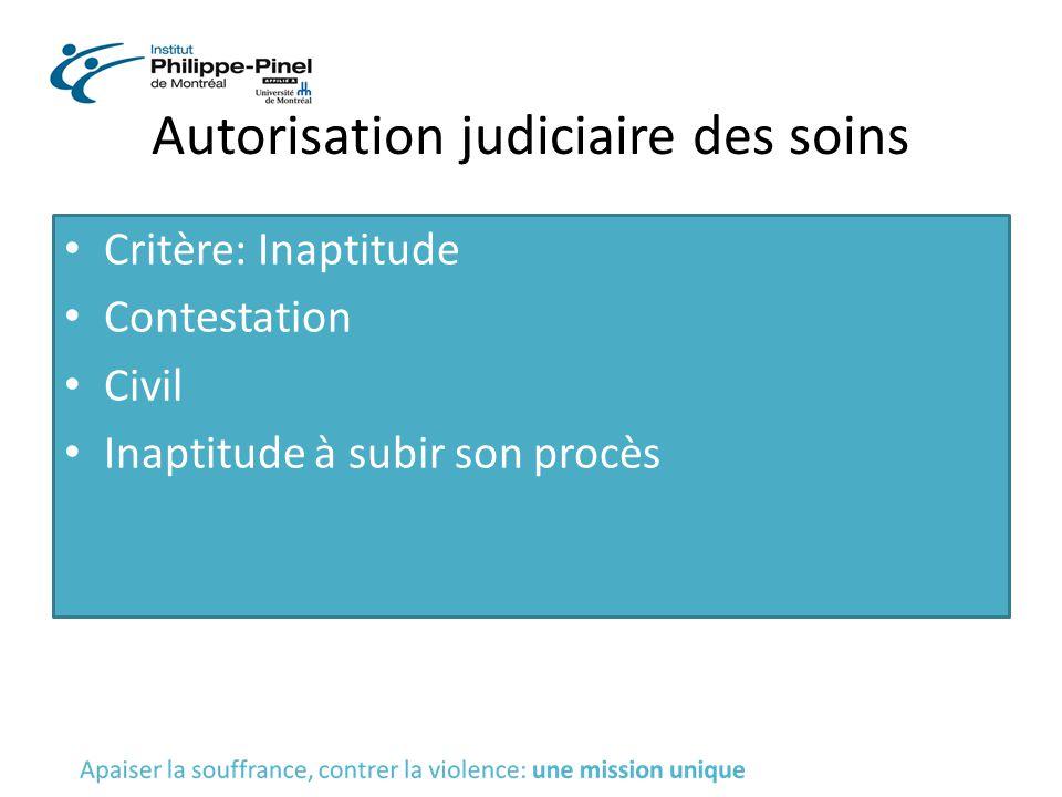 Autorisation judiciaire des soins Critère: Inaptitude Contestation Civil Inaptitude à subir son procès