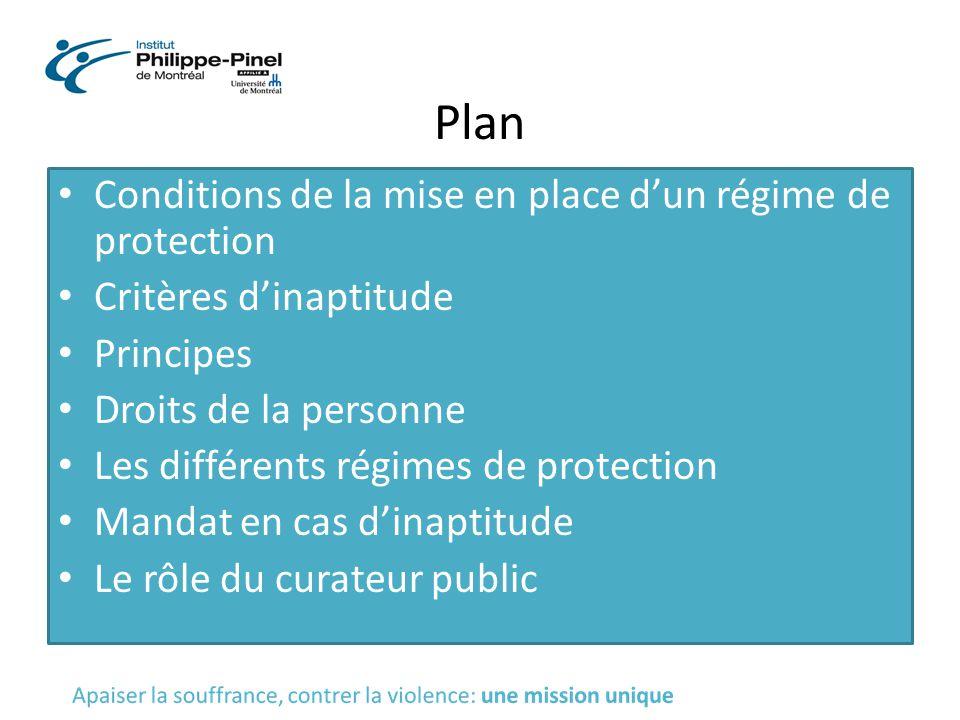 Plan Conditions de la mise en place d'un régime de protection Critères d'inaptitude Principes Droits de la personne Les différents régimes de protecti
