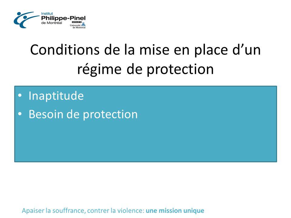Conditions de la mise en place d'un régime de protection Inaptitude Besoin de protection