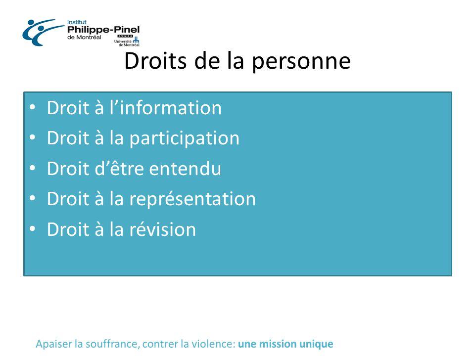 Droits de la personne Droit à l'information Droit à la participation Droit d'être entendu Droit à la représentation Droit à la révision